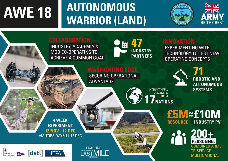 AWE 18 Autonomous Warrior